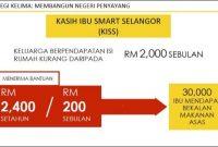 Permohonan Program Kasih Ibu SMART Selangor (KISS)