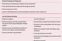 dokumen kewangan dan pengurusan syarikat