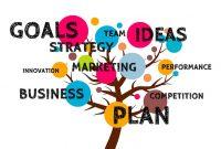Pelan Perniagaan Online