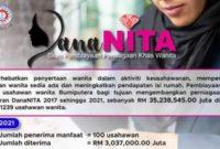 Permohonan DanaNITA MARA 2021: Bantuan Usahawan Wanita