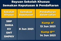Semakan Rayuan Sekolah Khusus 2021 (SBP & SMKA)
